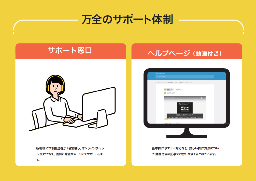 Payme万全のサポート体制