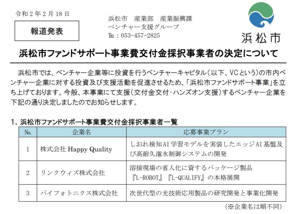 補助金獲得 支援実績12 浜松市『浜松市ファンドサポート事業』